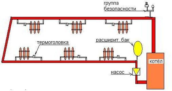 Отопление ленинградка своими руками в частном доме схема