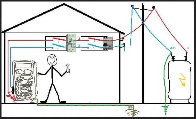Как провести свет в частном доме своими руками